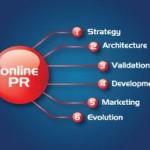 Dùng Pr Online hay Social marketing cho chiến dịch marketing của bạn???